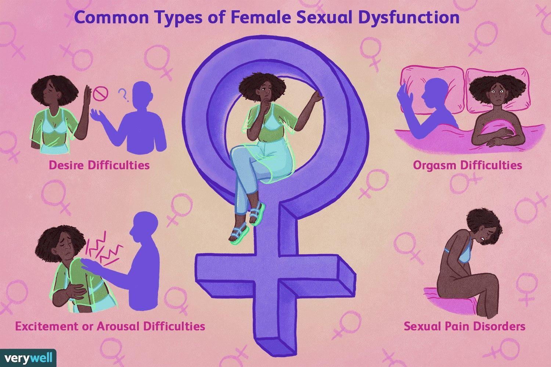 اختلال عملکرد جنسی